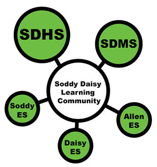SDHS_LC
